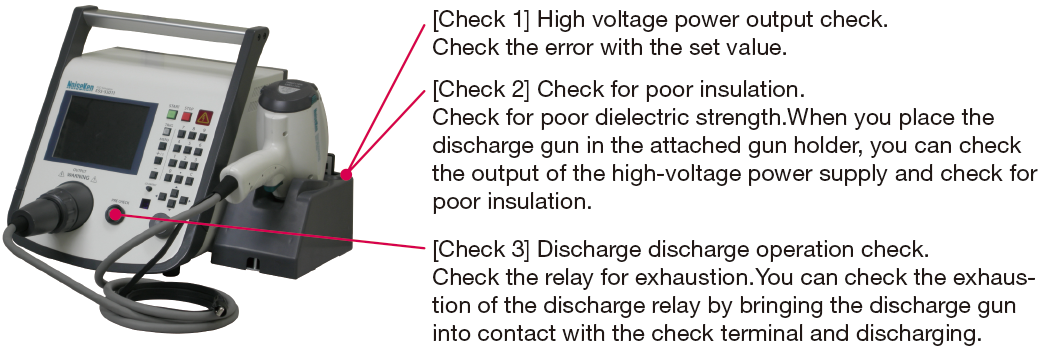 [Check 1] High voltage power output check. Check the error with the set value. [Check 2] Check for poor insulation. Check for poor dielectric strength.When you place the discharge gun in the attached gun holder, you can check the output of the high-voltage power supply and check for poor insulation. [Check 3] Discharge discharge operation check. Check the relay for exhaustion.You can check the exhaustion of the discharge relay by bringing the discharge gun into contact with the check terminal and discharging.