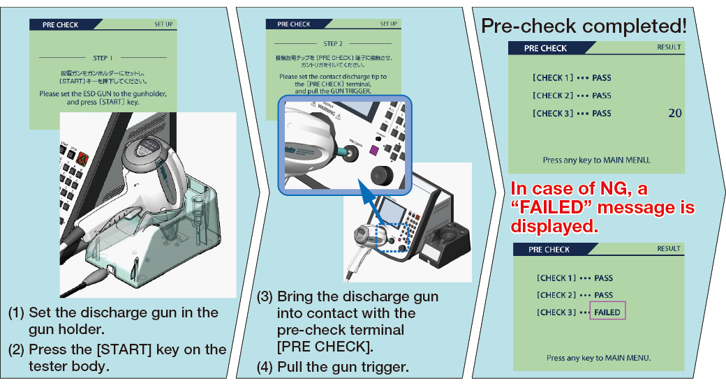 "(1) Set the discharge gun in the gun holder. (2) Press the [START] key on the tester body. (3) Bring the discharge gun into contact with the pre-check terminal [PRE CHECK]. (4) Pull the gun trigger. Pre-check completed! In case of NG, a ""FAILED"" message is displayed."