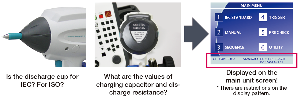 Is the discharge cup for IEC? For ISO? What are the values of charging capacitor and discharge resistance? Displayed on the main unit screen!